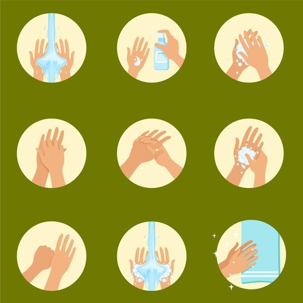 Anleitung zum richtig Händewaschen